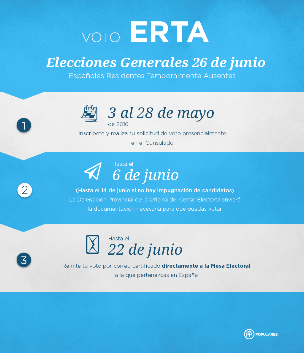 voto-erta2016generales